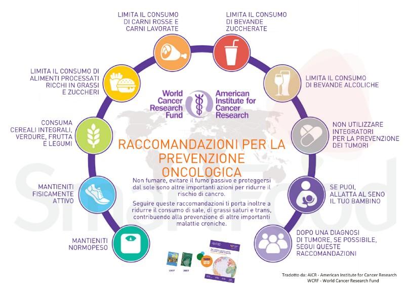raccomandazioni per la prevenzione oncologica WCRF